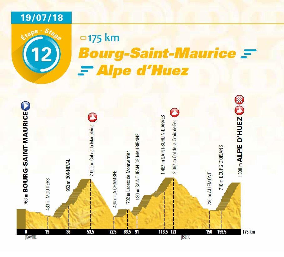 2018 TdF Stage 12.jpg