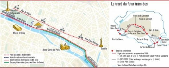Proposed cycle route on Rue de Rivoli