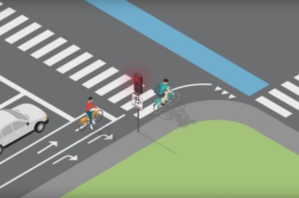 In Russia, allowed to turn right to red 23