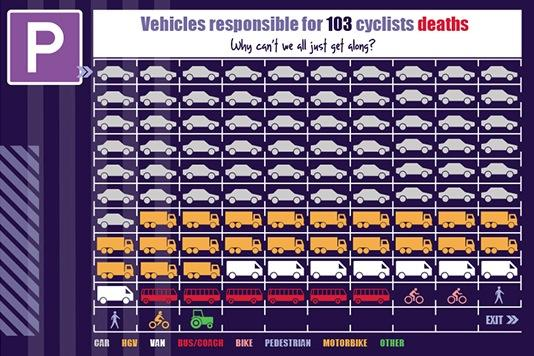 Osbornes Infographic detail