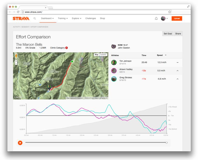 Strava effort comparison.png