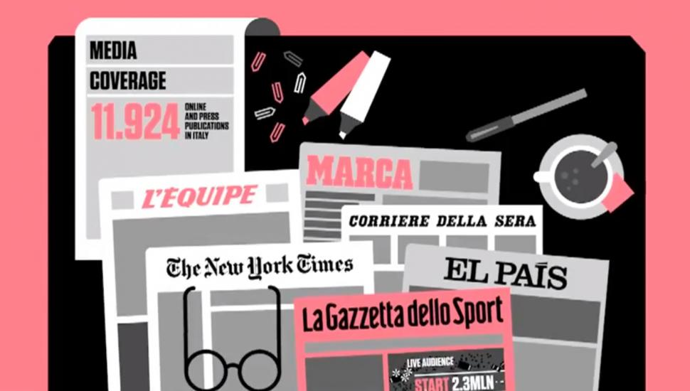 The Giro d'Italia in numbers YouTube still