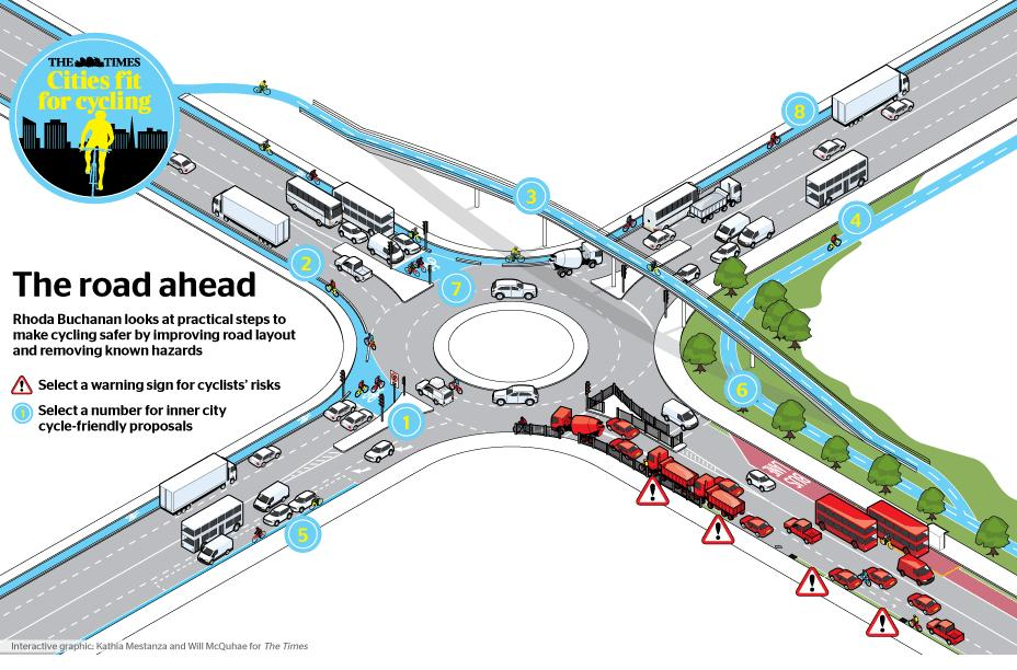 The Times 'The road ahead' graphic