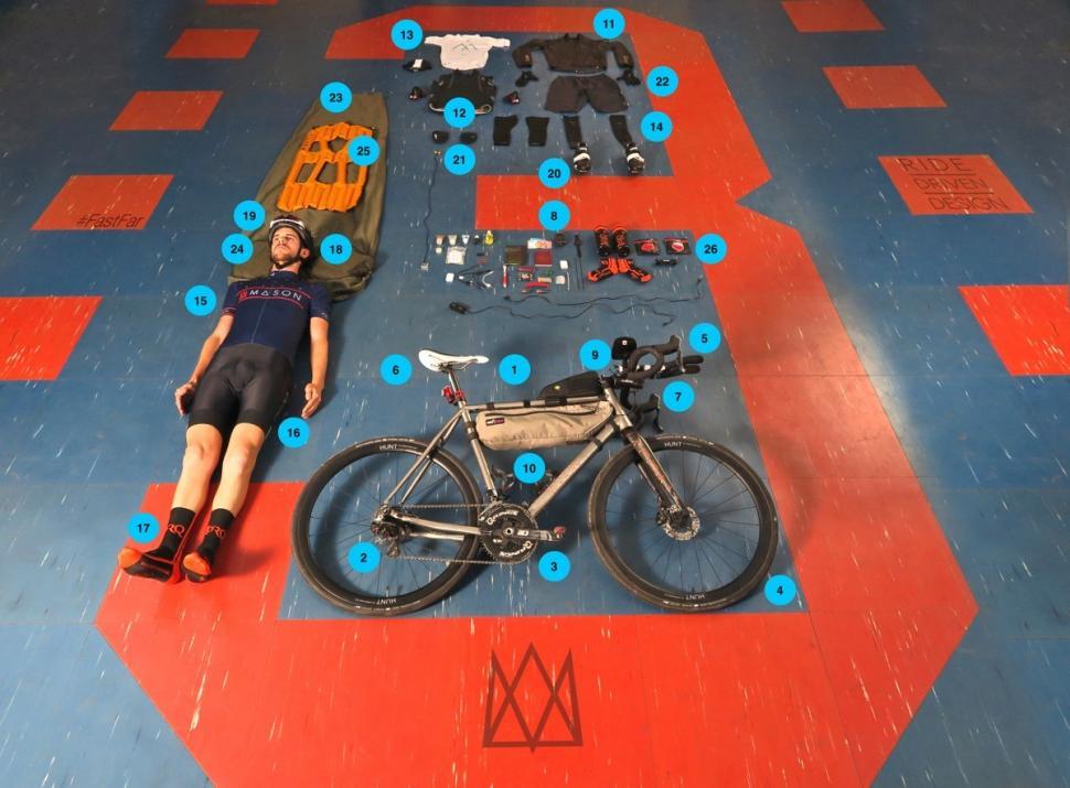 Transcontinental Bike Race Josh Ibbett S Bike And Equipment