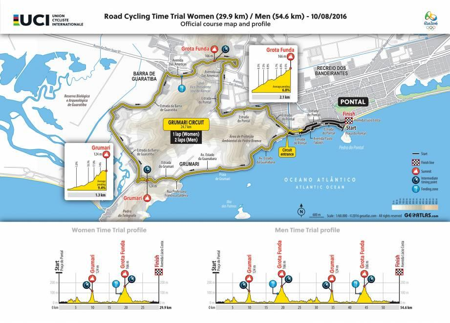 Thomas joins chris froome in tomorrow s olympic time trial road cc