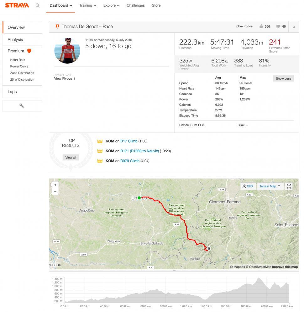 Tour de France: Greg van Avermaet wins stage five