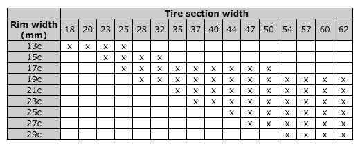 tyre width.png