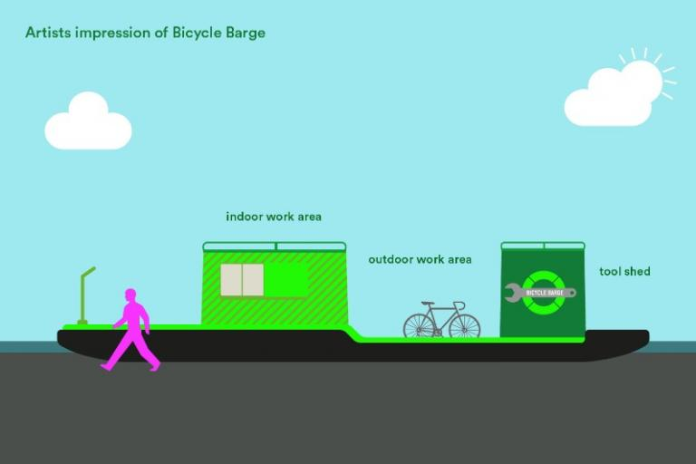 Bicycle Barge 01.jpg