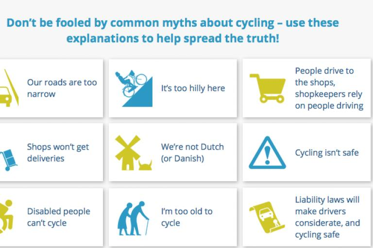 Cycling Fallacies.png