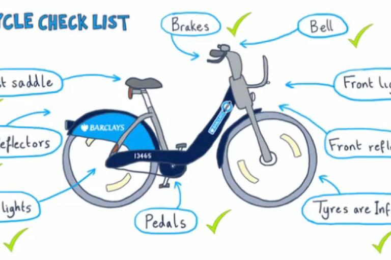 Barclays Cycle Hire Scheme Video Still (picture credit TfL).png