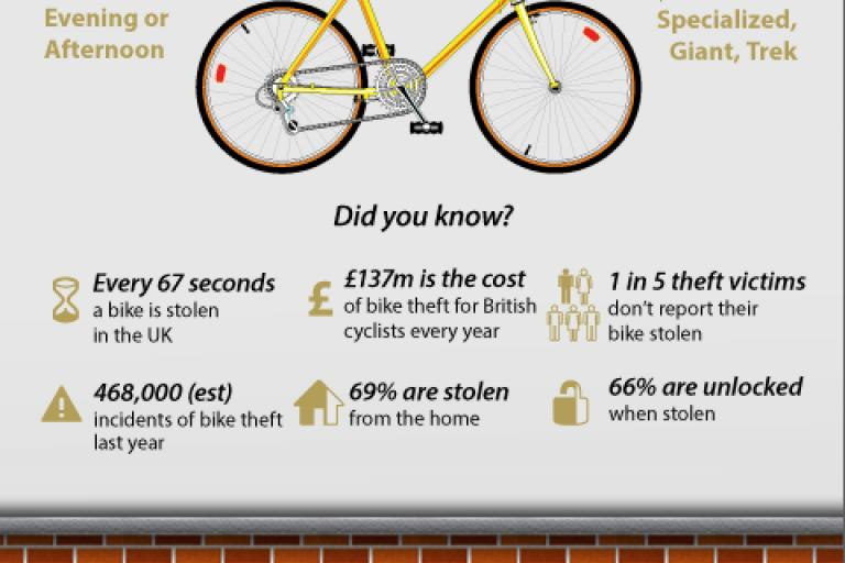 Bike-theft-infographic.png