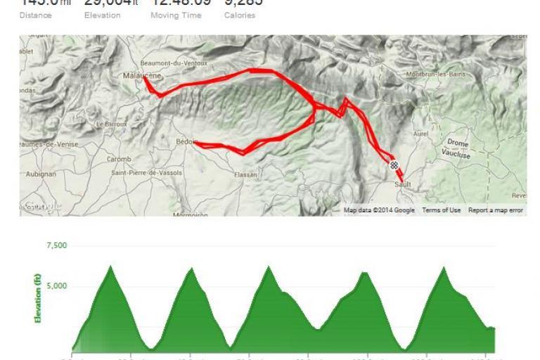 Chris Ward Mont Ventoux Strava data