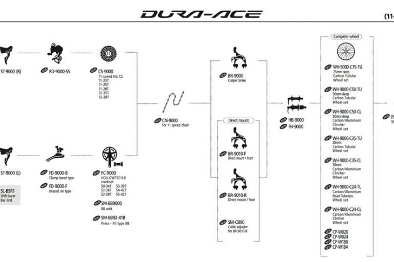 Dura Ace 9000 schematic (via Velorunner)