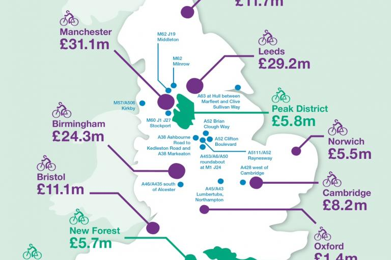 DfT Cycling Investment