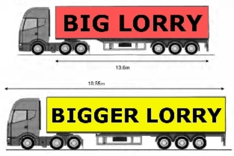 Longer lorries courtesy CTC.jpg