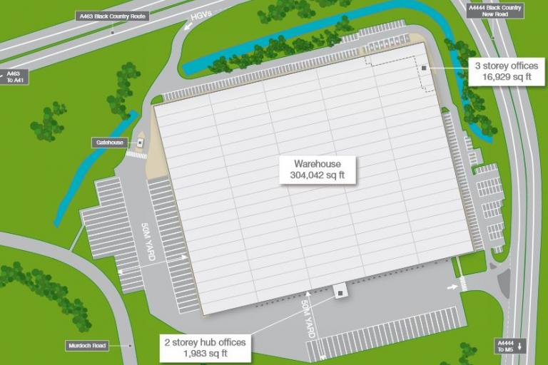Wiggle's new warehouse near Wolverhampton (source Goodman UK Logistics brochure)