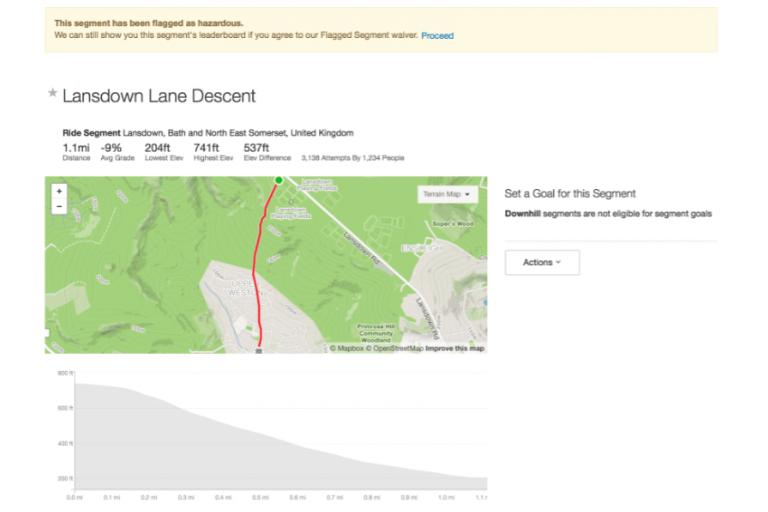Lansdown Lane descent on Strava.png