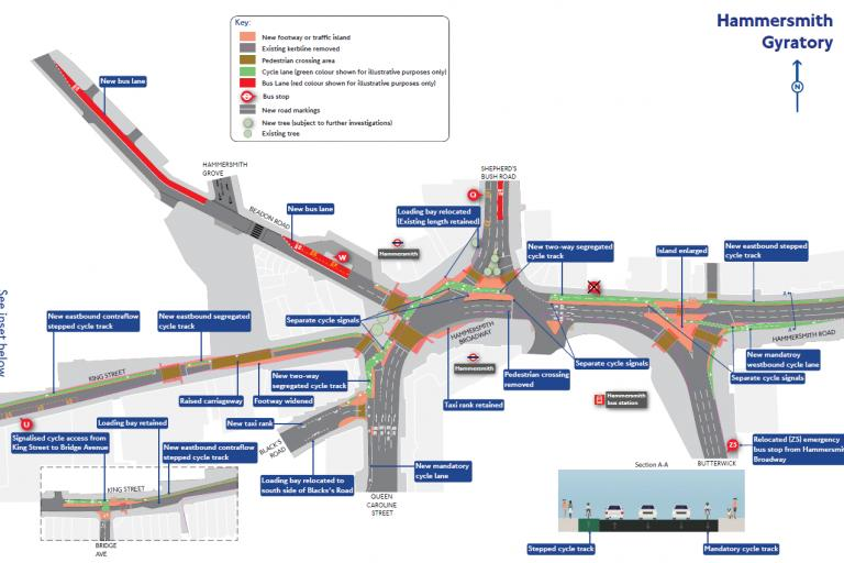 Map FINAL Hammersmith Gyratory.png
