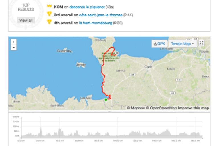 Paul Voss Tour de France 2015 on Strava.PNG