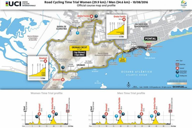 Rio 2016 TT map and profile.jpg
